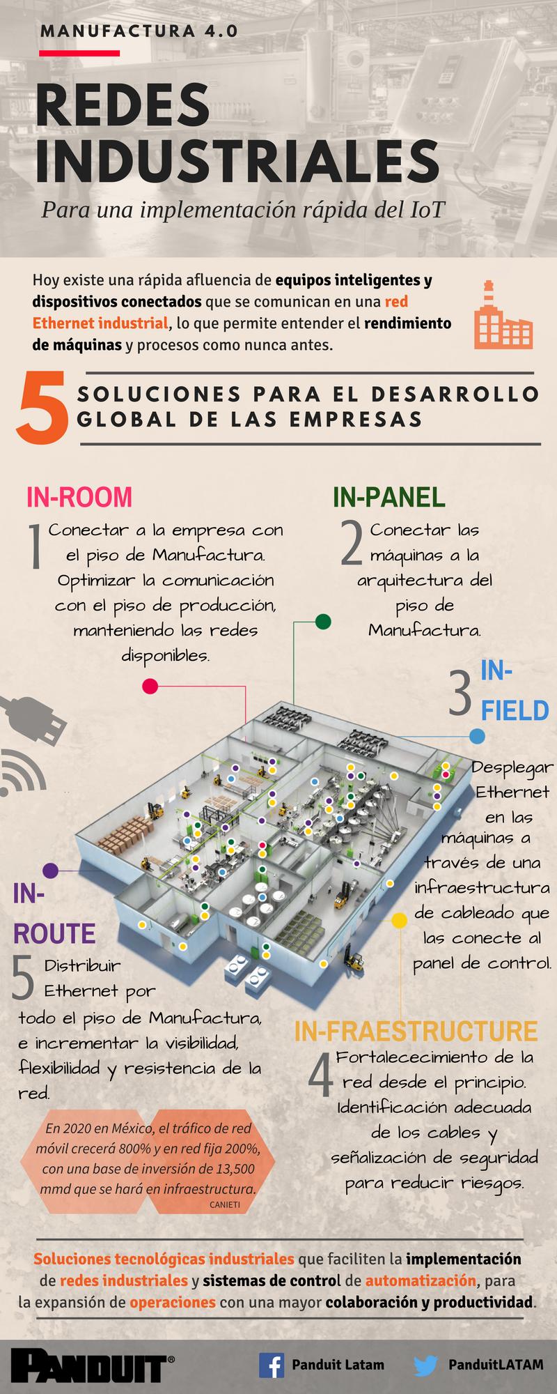 infografia-simplificacion-de-red-industrial