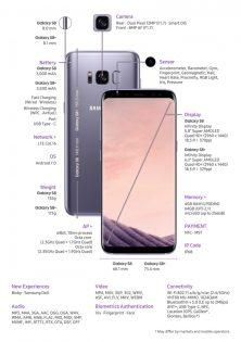Galaxy-S8-Spec_main_1